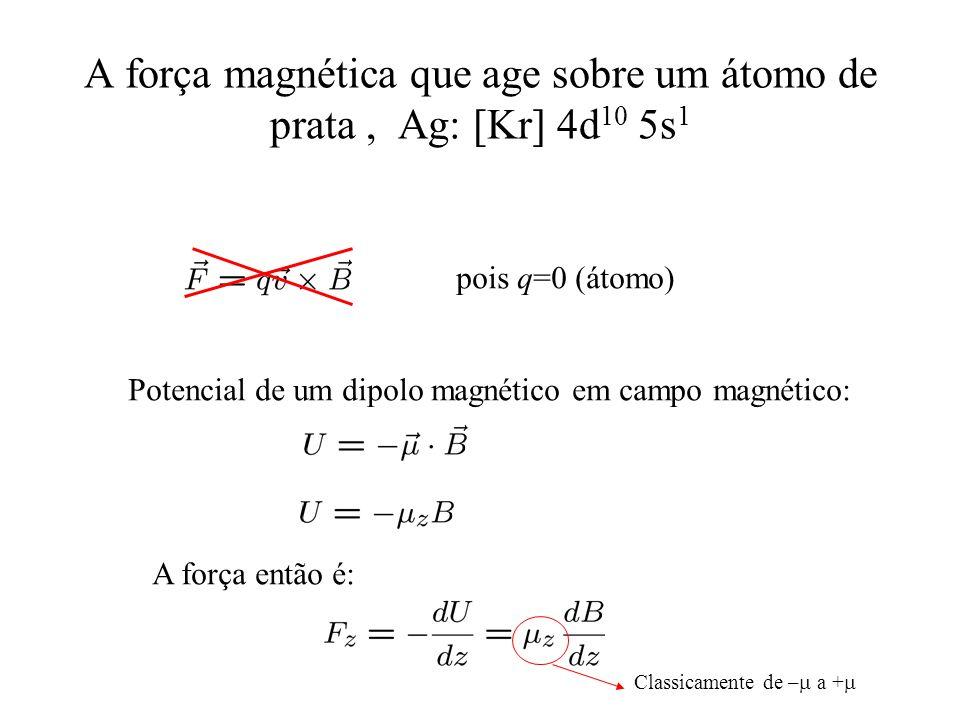 A força magnética que age sobre um átomo de prata , Ag: [Kr] 4d10 5s1